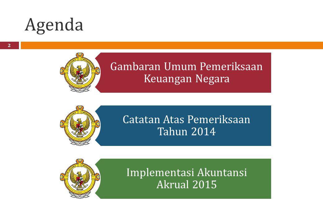 Agenda Gambaran Umum Pemeriksaan Keuangan Negara