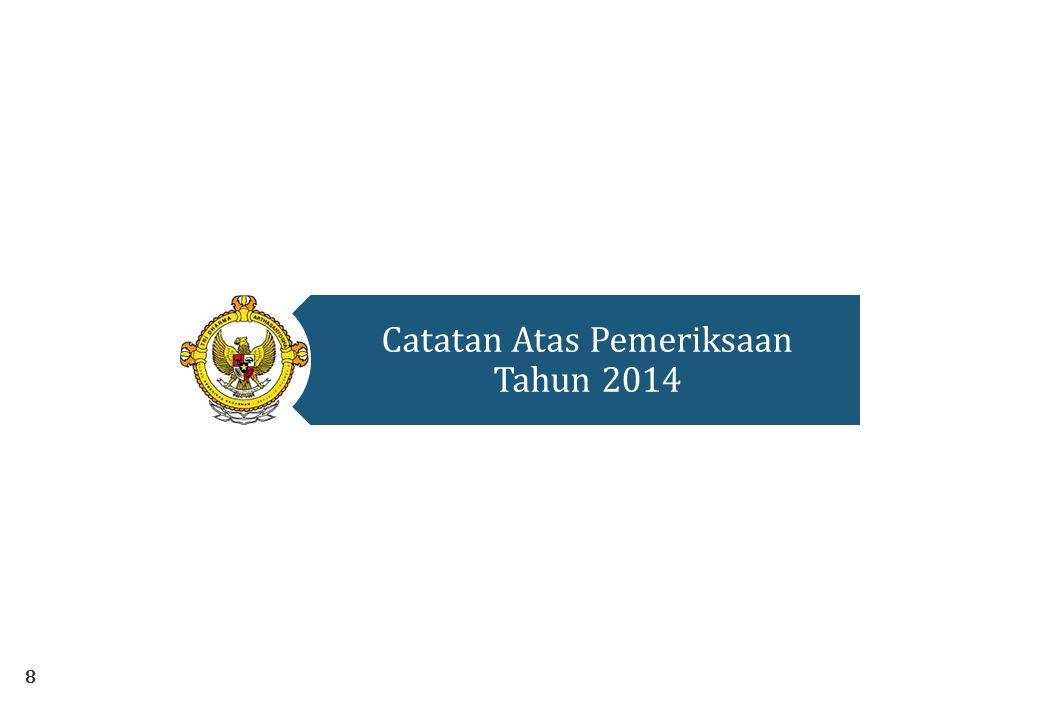Catatan Atas Pemeriksaan Tahun 2014