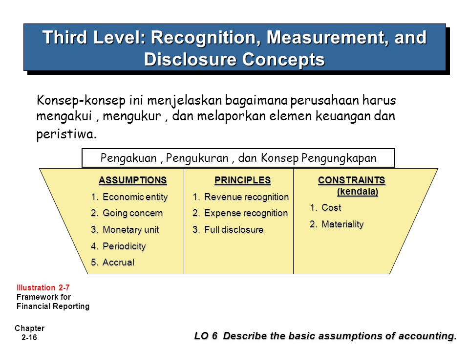 Third Level: Recognition, Measurement, and Disclosure Concepts