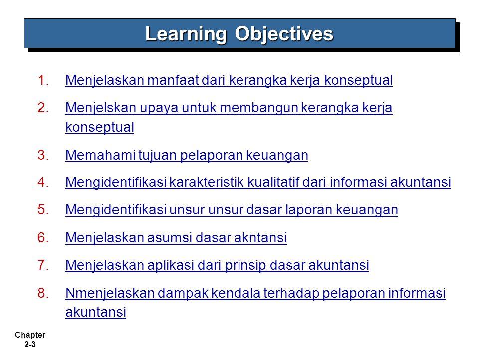 Learning Objectives Menjelaskan manfaat dari kerangka kerja konseptual
