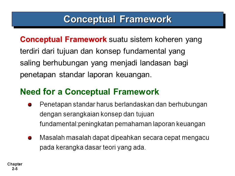 Conceptual Framework Need for a Conceptual Framework