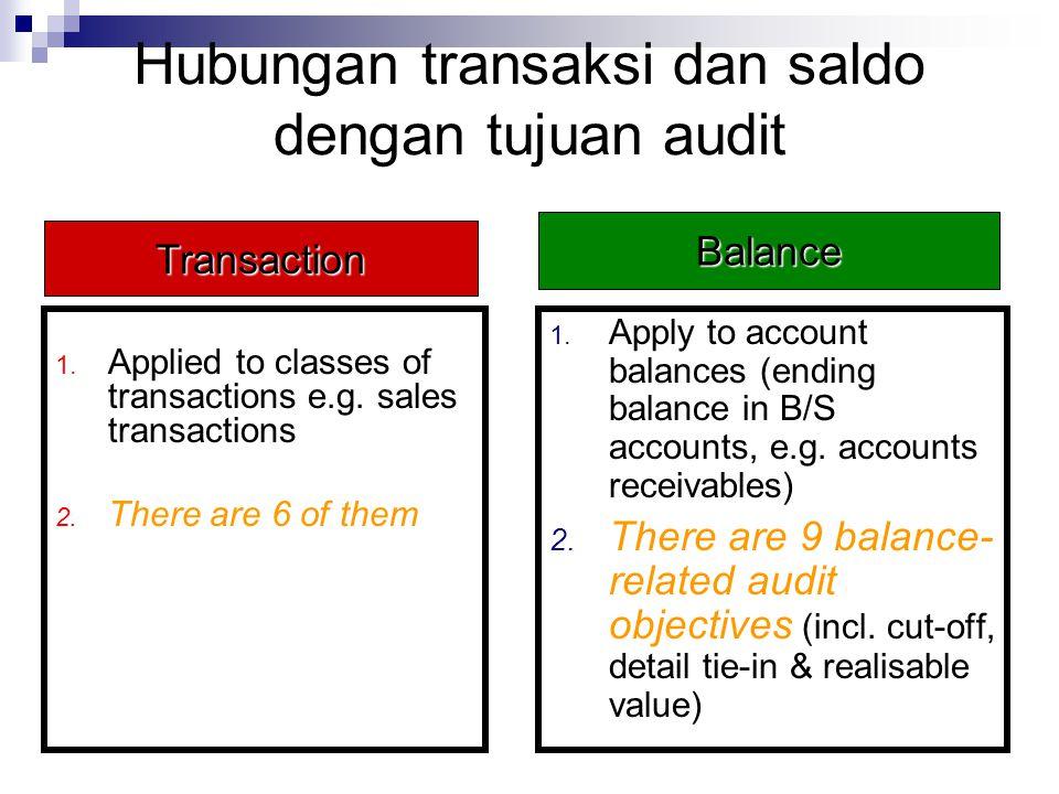 Hubungan transaksi dan saldo dengan tujuan audit