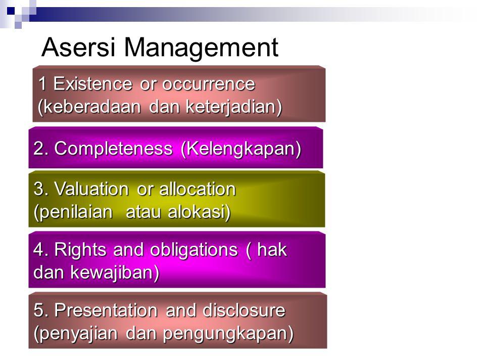 Asersi Management 1 Existence or occurrence (keberadaan dan keterjadian) 2. Completeness (Kelengkapan)