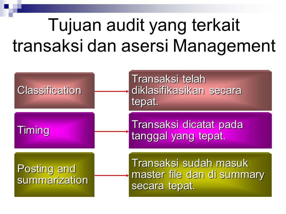 Tujuan audit yang terkait transaksi dan asersi Management