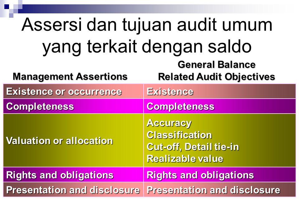 Assersi dan tujuan audit umum yang terkait dengan saldo