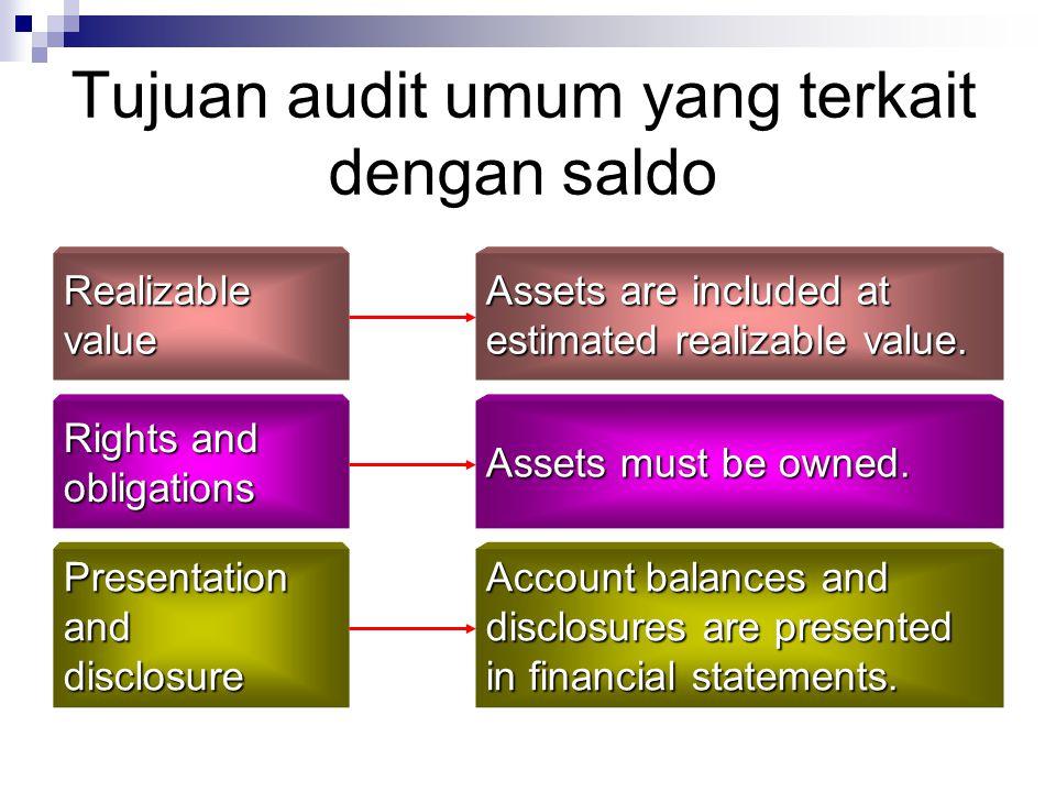Tujuan audit umum yang terkait dengan saldo