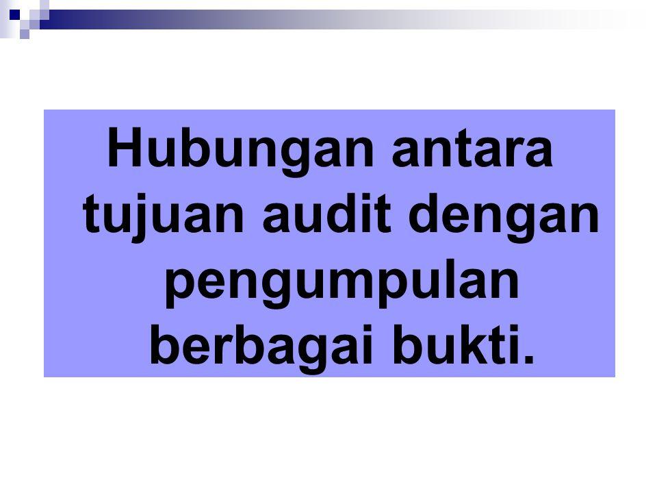 Hubungan antara tujuan audit dengan pengumpulan berbagai bukti.