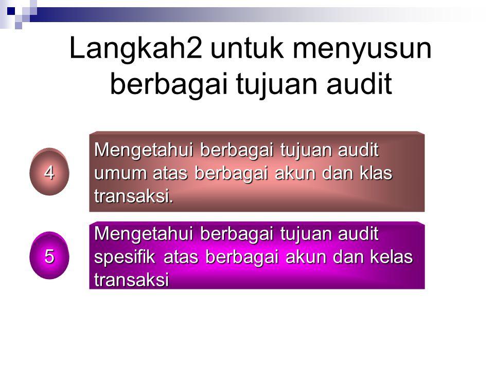 Langkah2 untuk menyusun berbagai tujuan audit