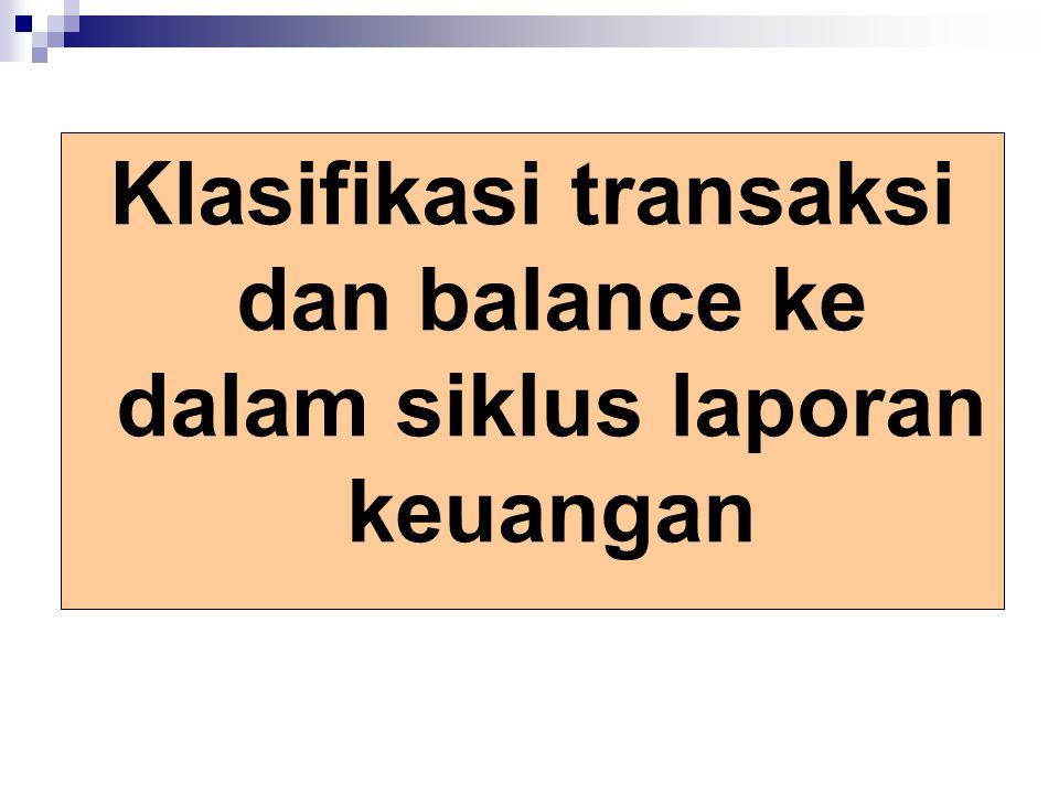 Klasifikasi transaksi dan balance ke dalam siklus laporan keuangan