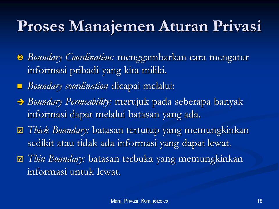 Proses Manajemen Aturan Privasi