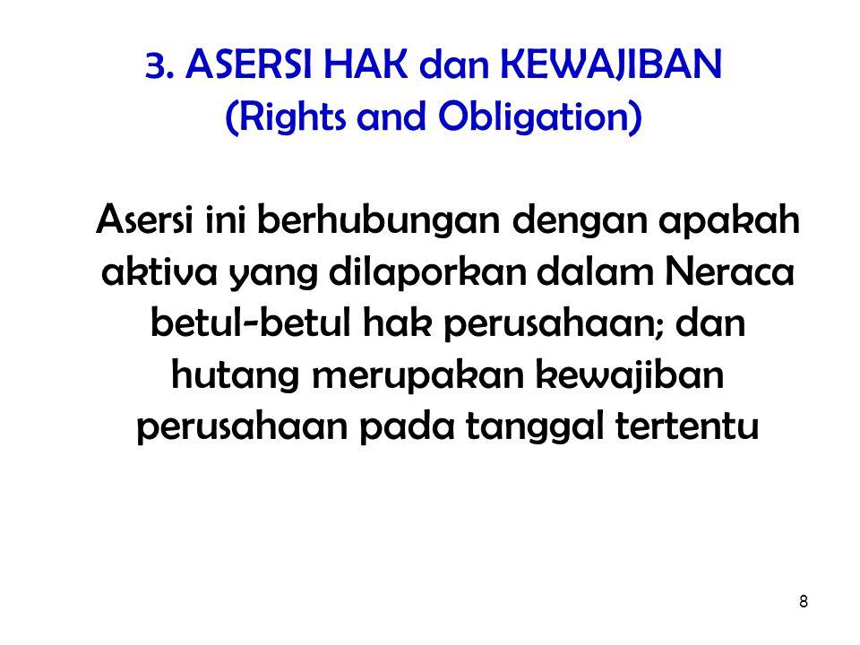 3. ASERSI HAK dan KEWAJIBAN (Rights and Obligation)