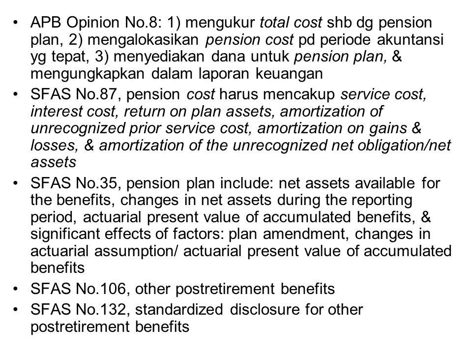 APB Opinion No.8: 1) mengukur total cost shb dg pension plan, 2) mengalokasikan pension cost pd periode akuntansi yg tepat, 3) menyediakan dana untuk pension plan, & mengungkapkan dalam laporan keuangan
