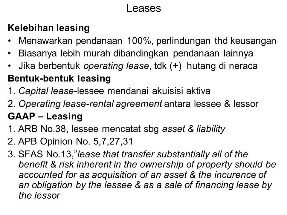Leases Kelebihan leasing