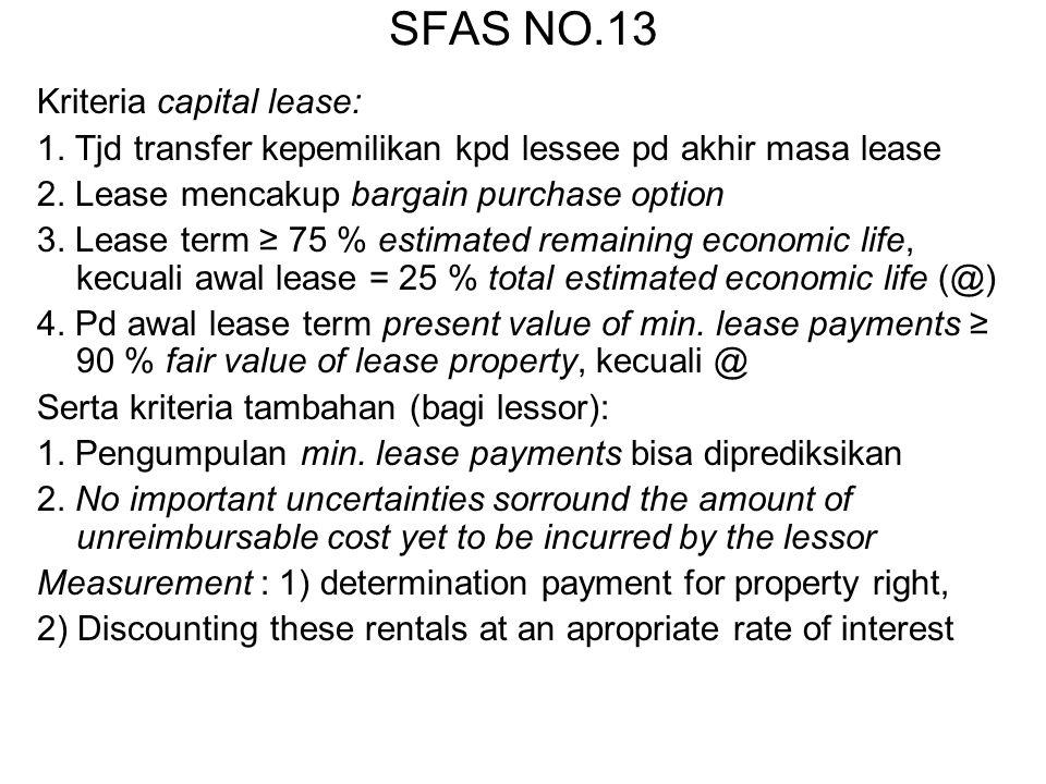 SFAS NO.13 Kriteria capital lease: