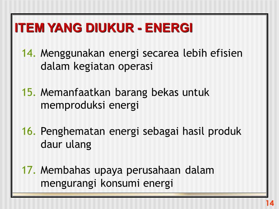 ITEM YANG DIUKUR - ENERGI