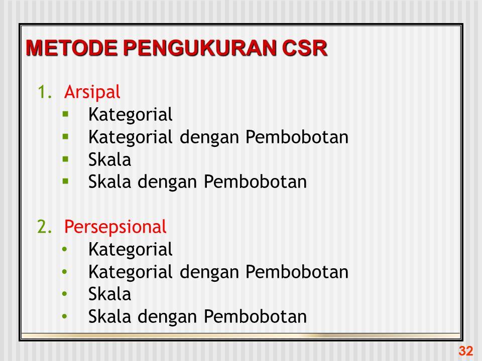 METODE PENGUKURAN CSR Arsipal Kategorial Kategorial dengan Pembobotan