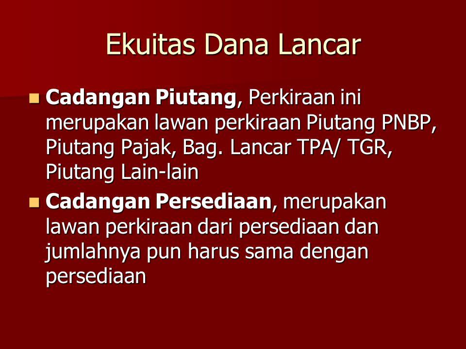 Ekuitas Dana Lancar Cadangan Piutang, Perkiraan ini merupakan lawan perkiraan Piutang PNBP, Piutang Pajak, Bag. Lancar TPA/ TGR, Piutang Lain-lain.