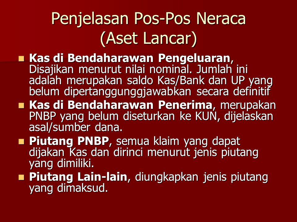 Penjelasan Pos-Pos Neraca (Aset Lancar)