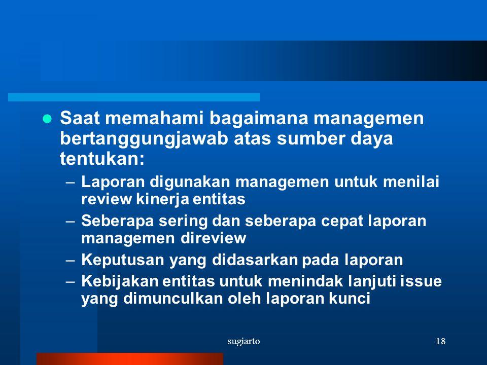 Saat memahami bagaimana managemen bertanggungjawab atas sumber daya tentukan: