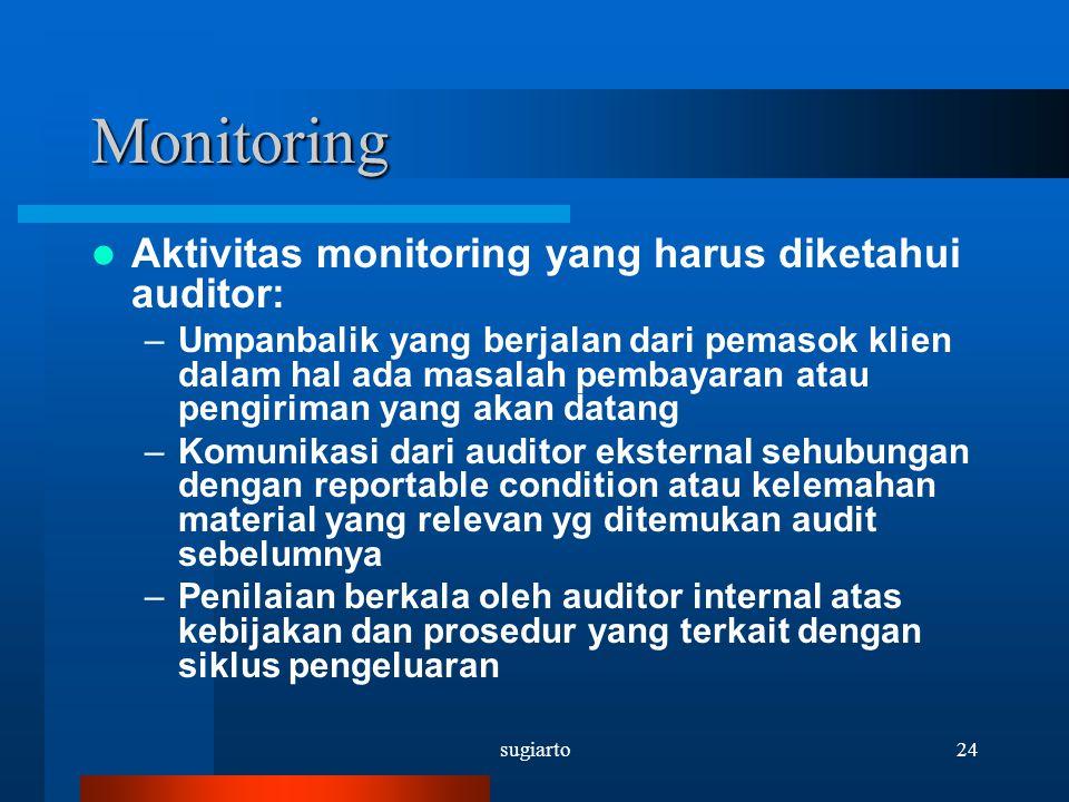 Monitoring Aktivitas monitoring yang harus diketahui auditor: