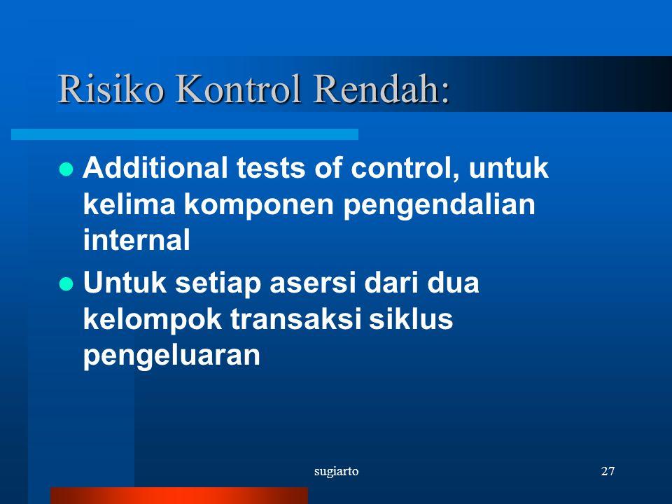 Risiko Kontrol Rendah: