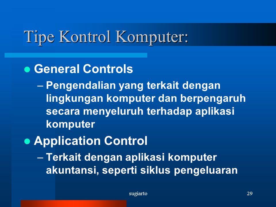 Tipe Kontrol Komputer: