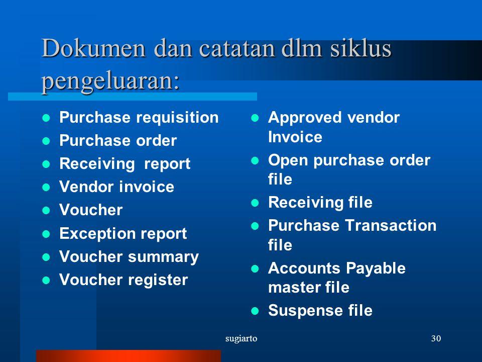Dokumen dan catatan dlm siklus pengeluaran: