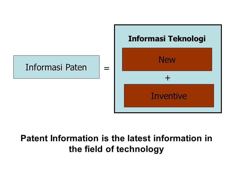 New Informasi Paten = + Inventive