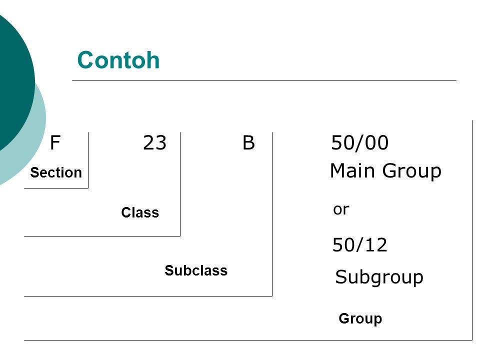 Contoh F 23 B 50/00 Main Group 50/12 Subgroup or Section Class
