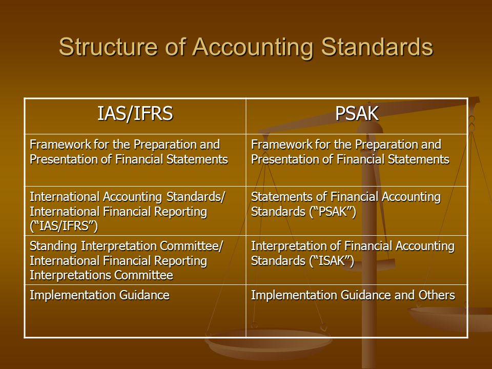 Structure of Accounting Standards