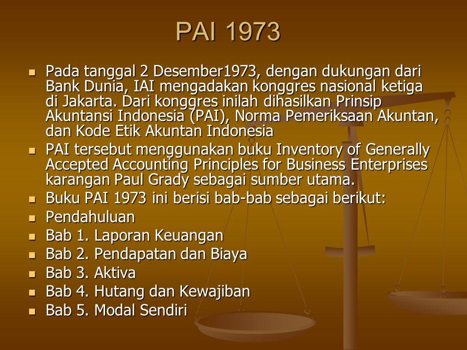 PAI 1973