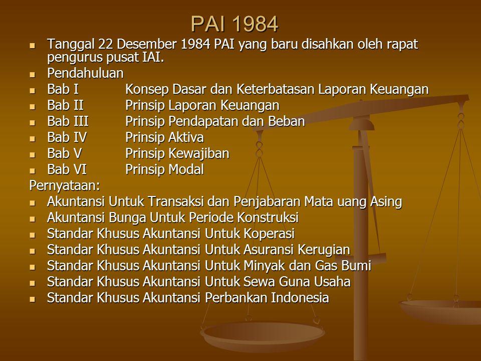 PAI 1984 Tanggal 22 Desember 1984 PAI yang baru disahkan oleh rapat pengurus pusat IAI. Pendahuluan.