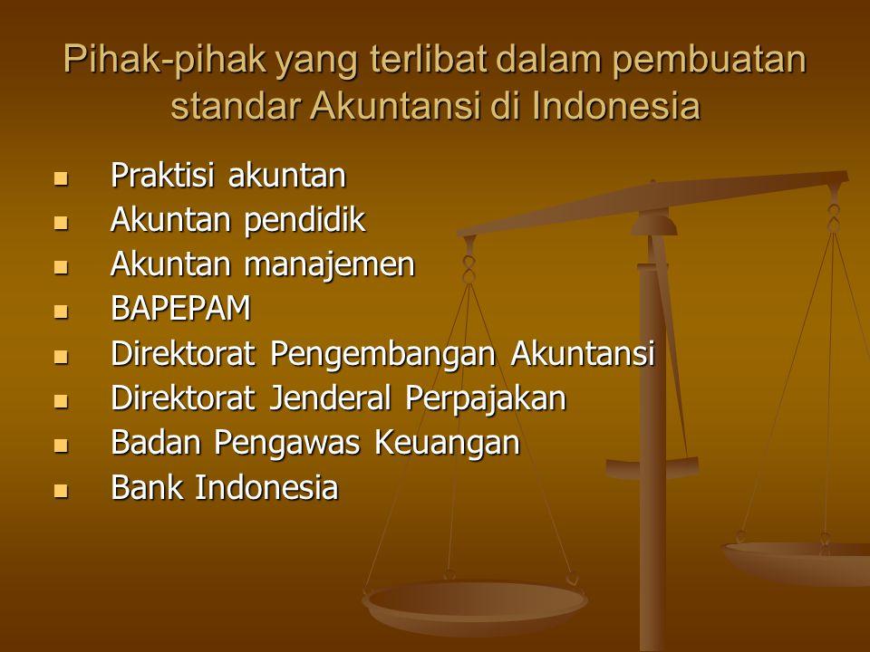 Pihak-pihak yang terlibat dalam pembuatan standar Akuntansi di Indonesia