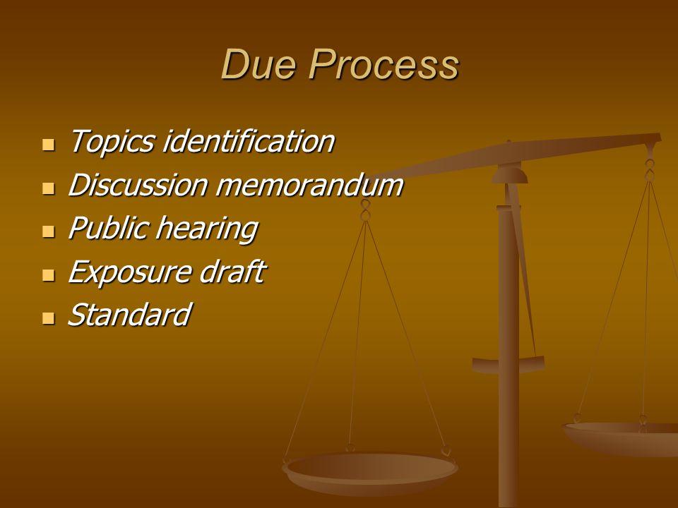 Due Process Topics identification Discussion memorandum Public hearing
