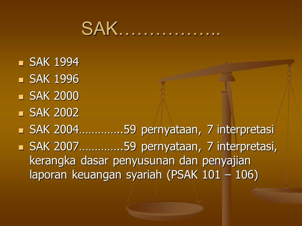 SAK…………….. SAK 1994 SAK 1996 SAK 2000 SAK 2002