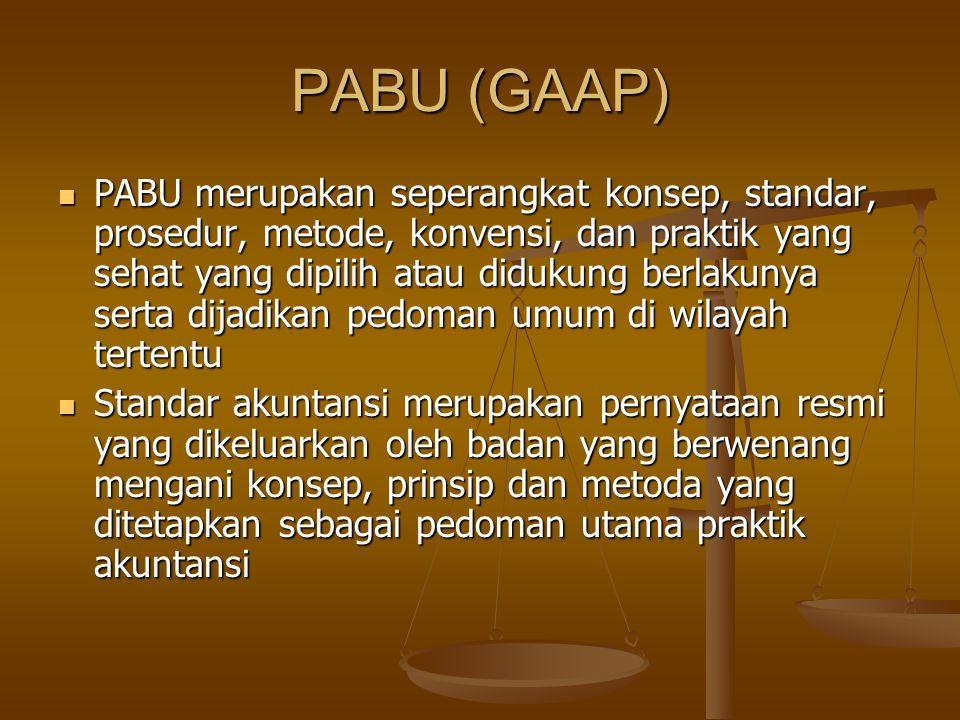 PABU (GAAP)