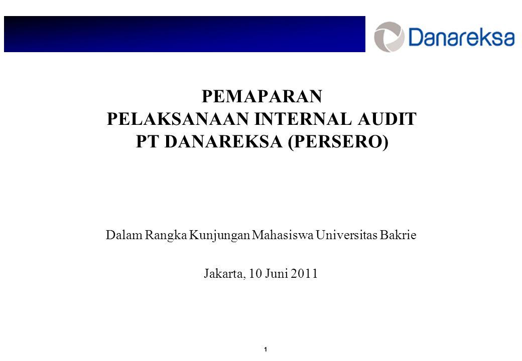 PEMAPARAN PELAKSANAAN INTERNAL AUDIT PT DANAREKSA (PERSERO)