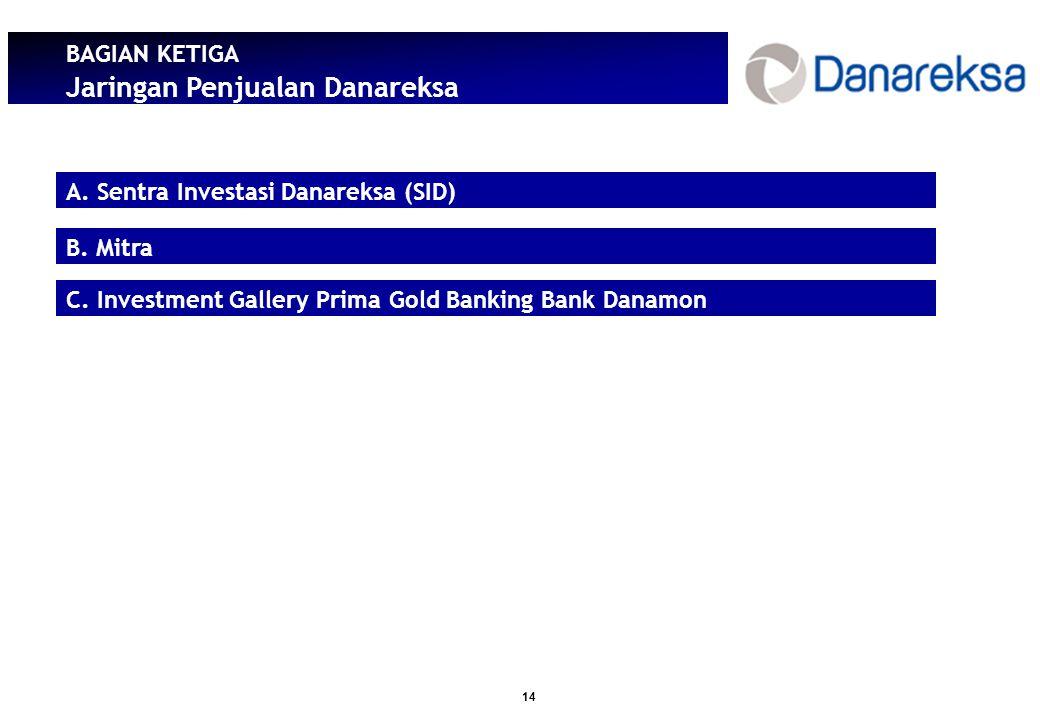 Jaringan Penjualan Danareksa