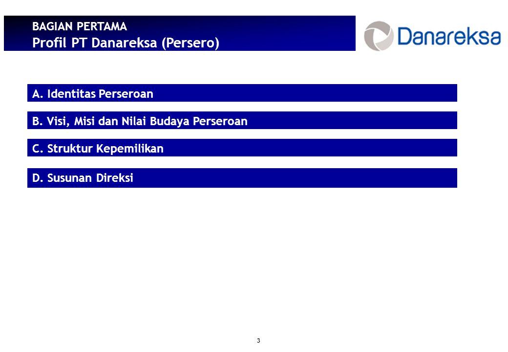 Profil PT Danareksa (Persero)