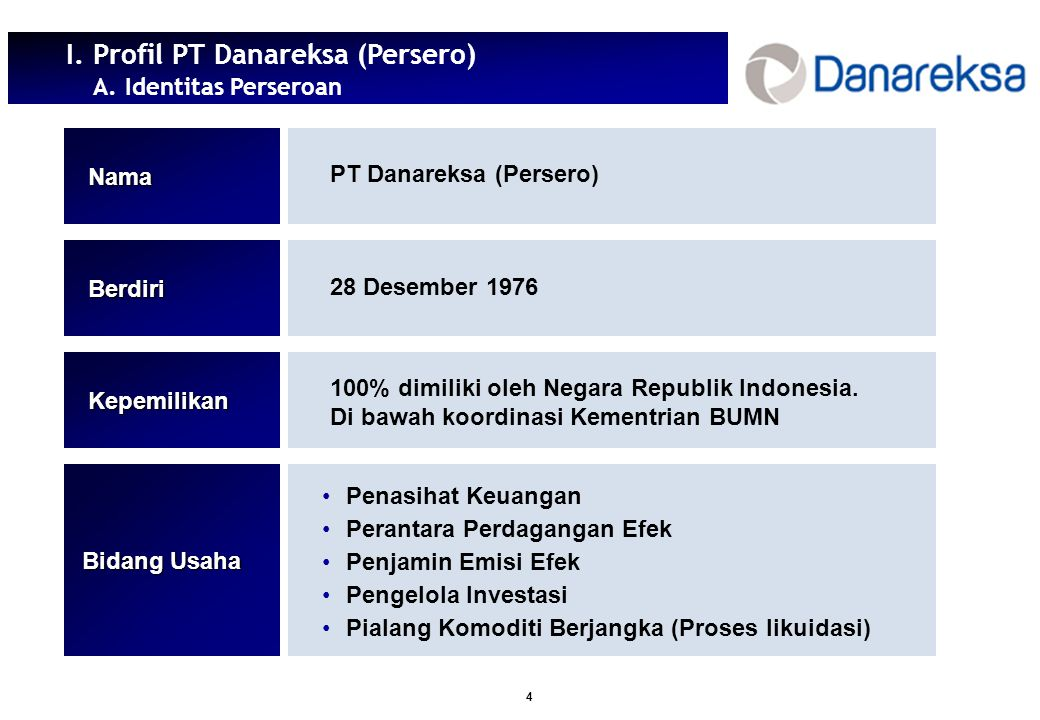 I. Profil PT Danareksa (Persero)