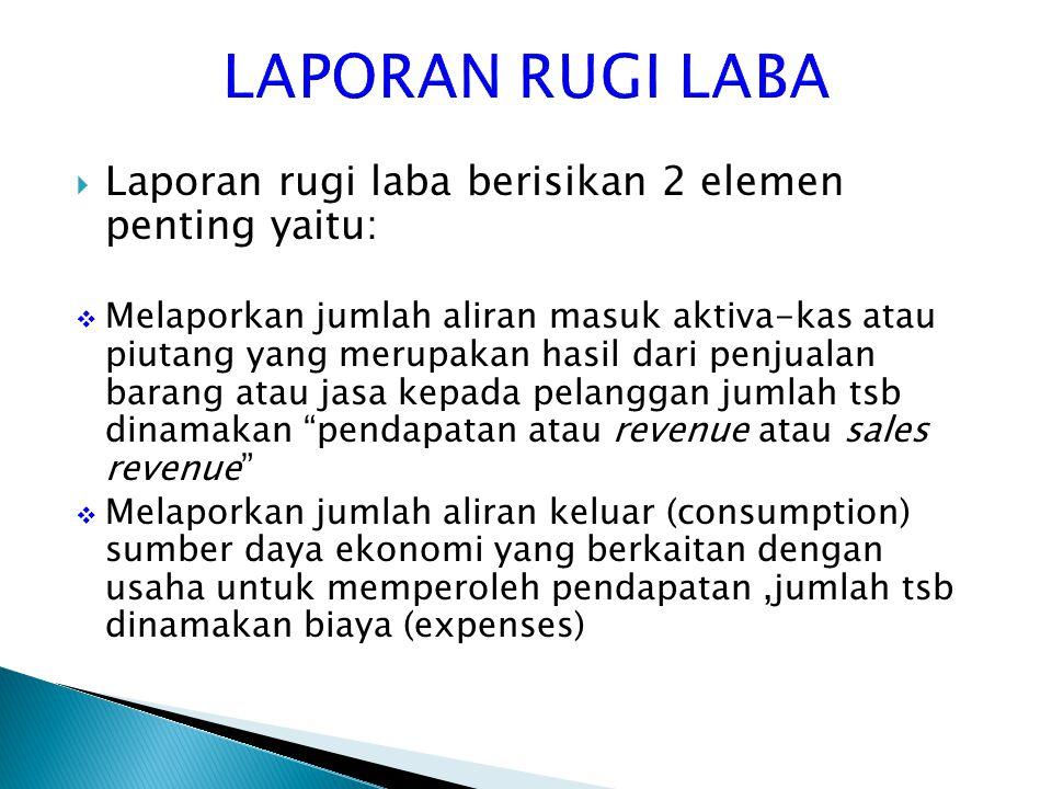 LAPORAN RUGI LABA Laporan rugi laba berisikan 2 elemen penting yaitu:
