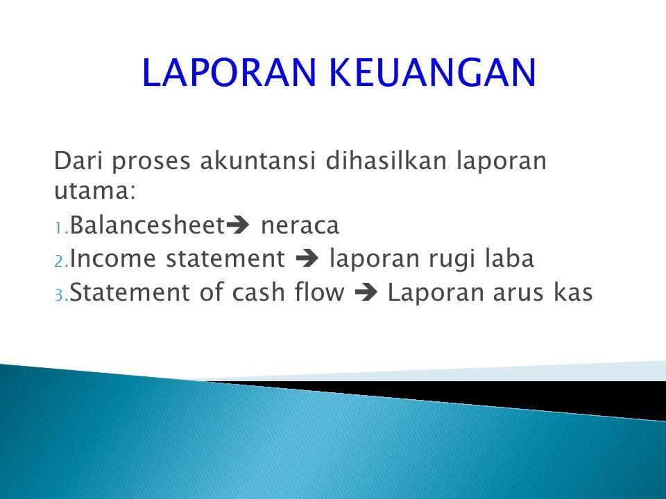LAPORAN KEUANGAN Dari proses akuntansi dihasilkan laporan utama: