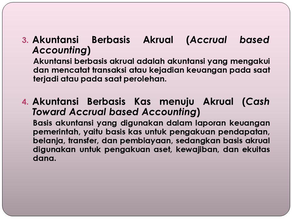 Akuntansi Berbasis Akrual (Accrual based Accounting)