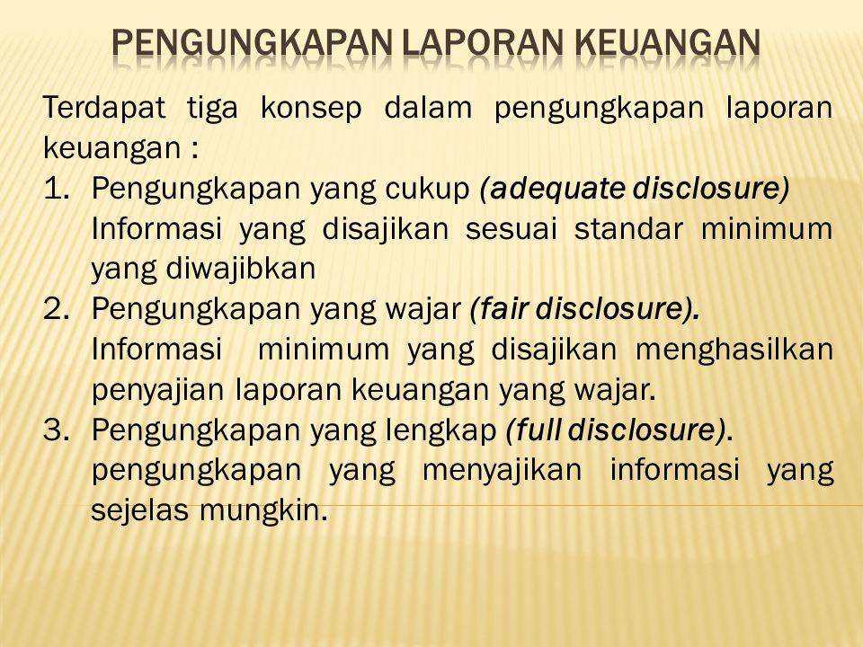 Pengungkapan laporan keuangan