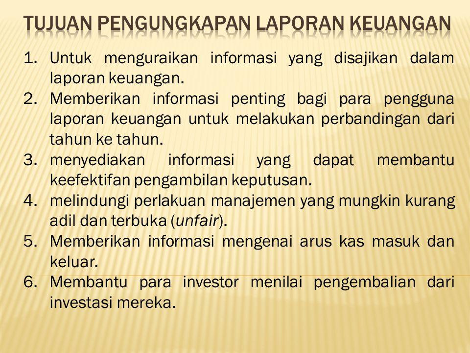 Tujuan Pengungkapan laporan keuangan