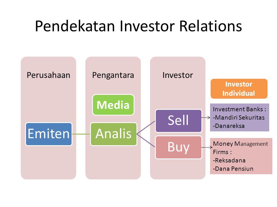 Pendekatan Investor Relations