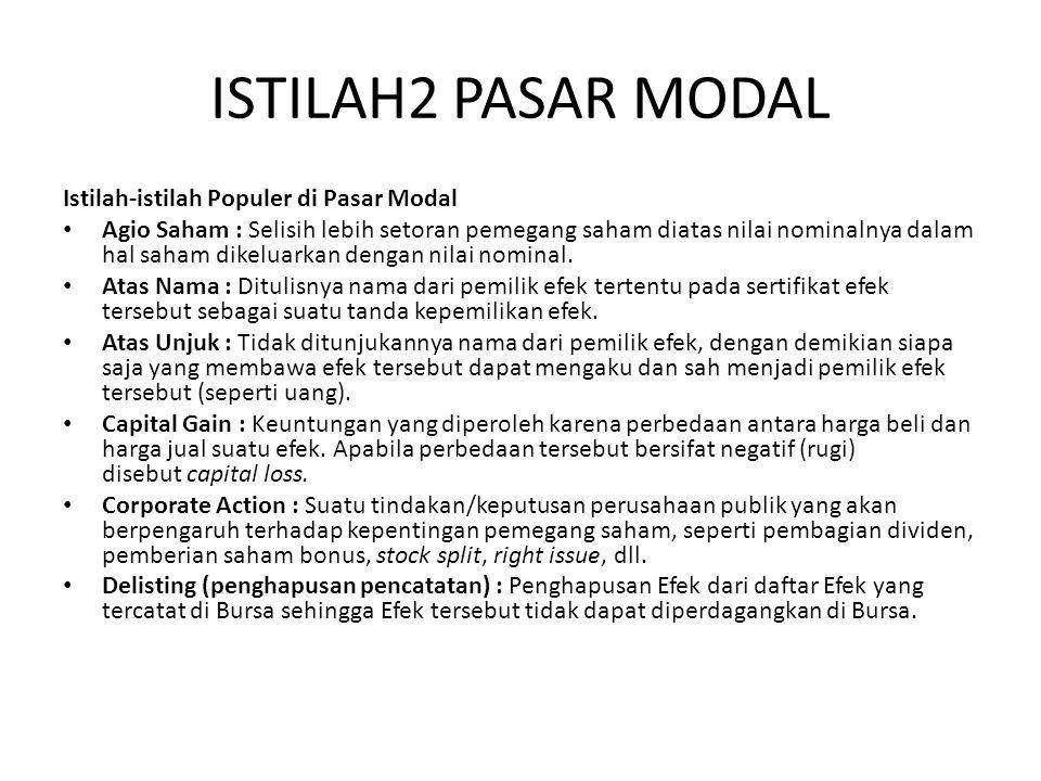 ISTILAH2 PASAR MODAL Istilah-istilah Populer di Pasar Modal