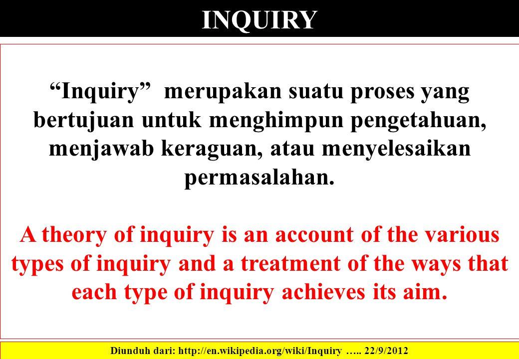 Diunduh dari: http://en.wikipedia.org/wiki/Inquiry ….. 22/9/2012
