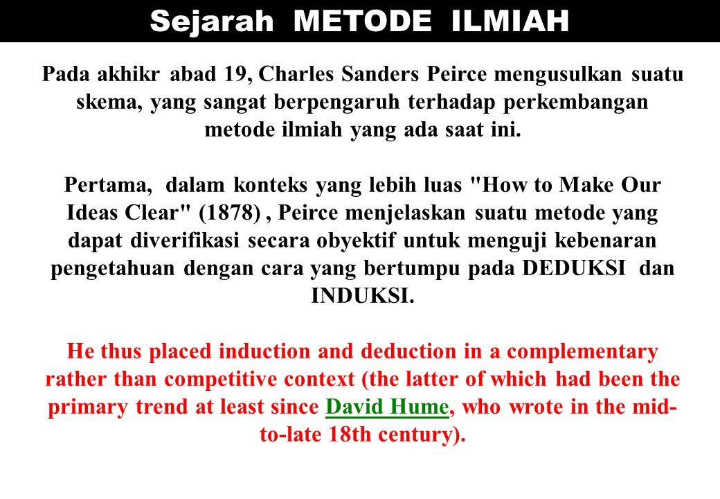 Sejarah METODE ILMIAH