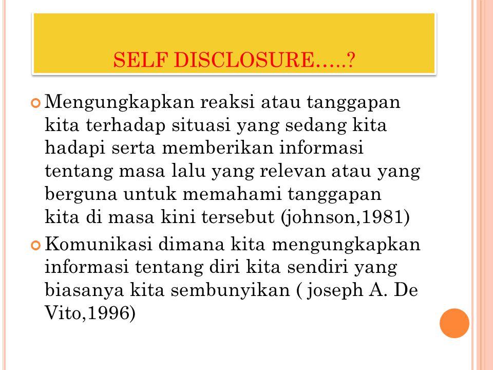 SELF DISCLOSURE…..